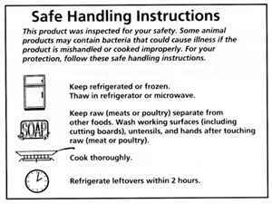 Picture of Safe Handling Instructions